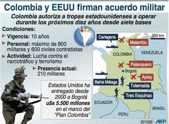 colombian-bases.jpg