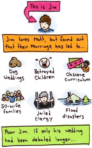 jim-gay-wedding.jpg