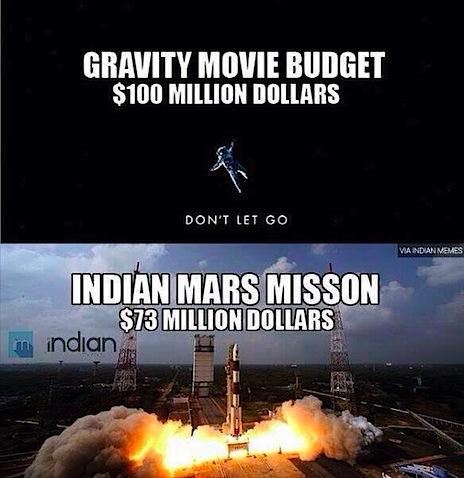 budget-compared.jpg