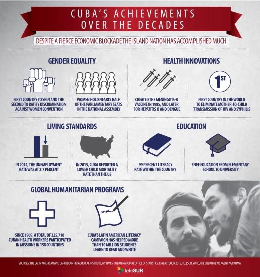 cuban-achievements