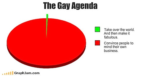 gay-agenda-graph.jpg