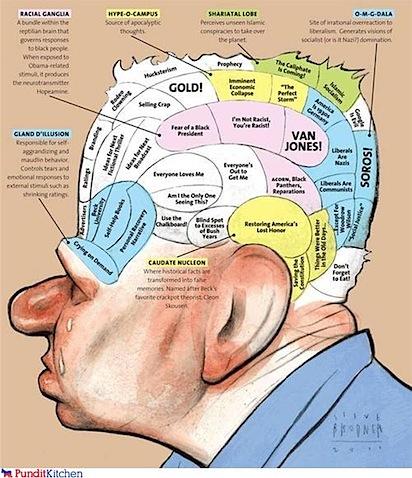 glenn-beck-brain.jpg