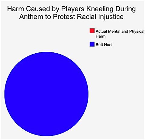 harm-caused-by-kneeling.jpg