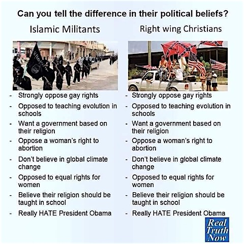 islamists-vs-christianists.jpg