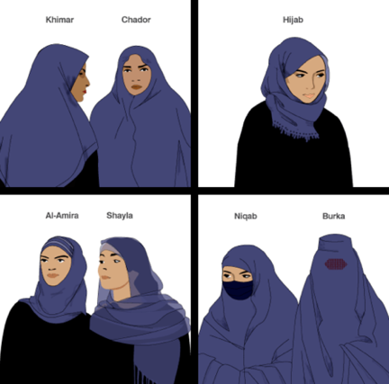 know-your-veils
