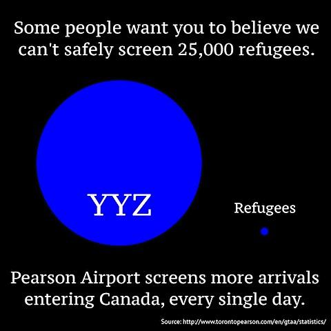 pearson-refugees.jpg