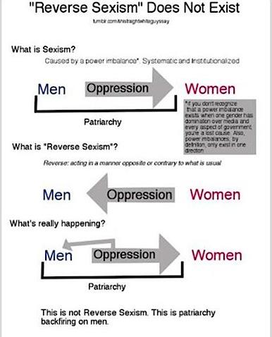 reverse-sexism-nonexistent.jpg